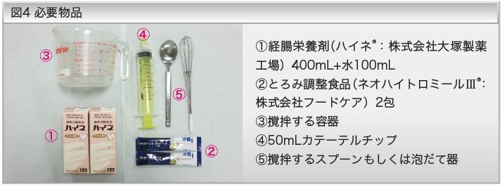 管 経 経 栄養 チューブ 鼻